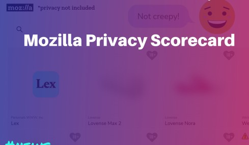 Mozilla Privacy Not Included