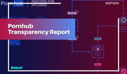 Pornhub Transparency Report 2020