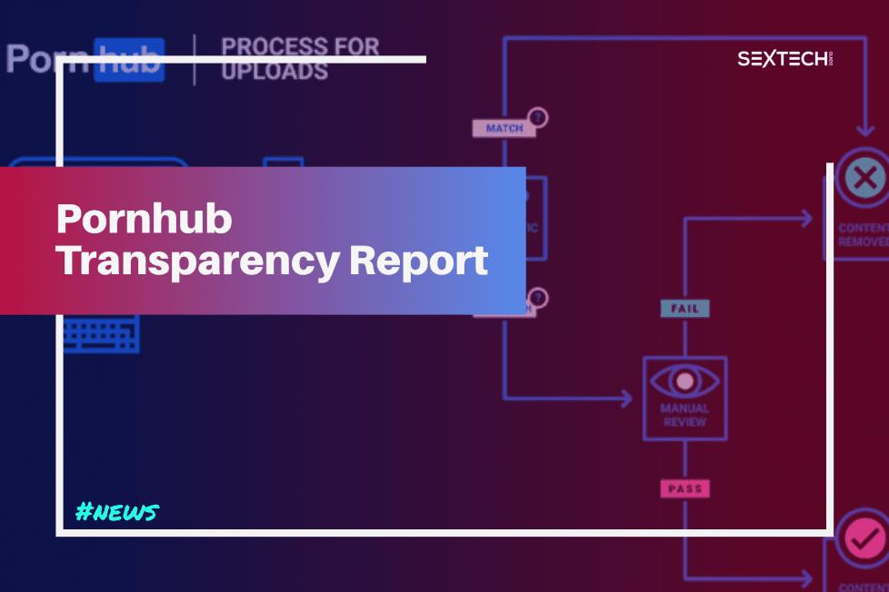 Pornhub Transparency Report 2020