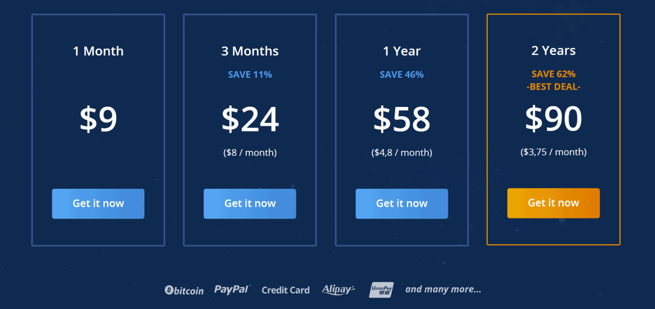 VPN.ac premium VPN